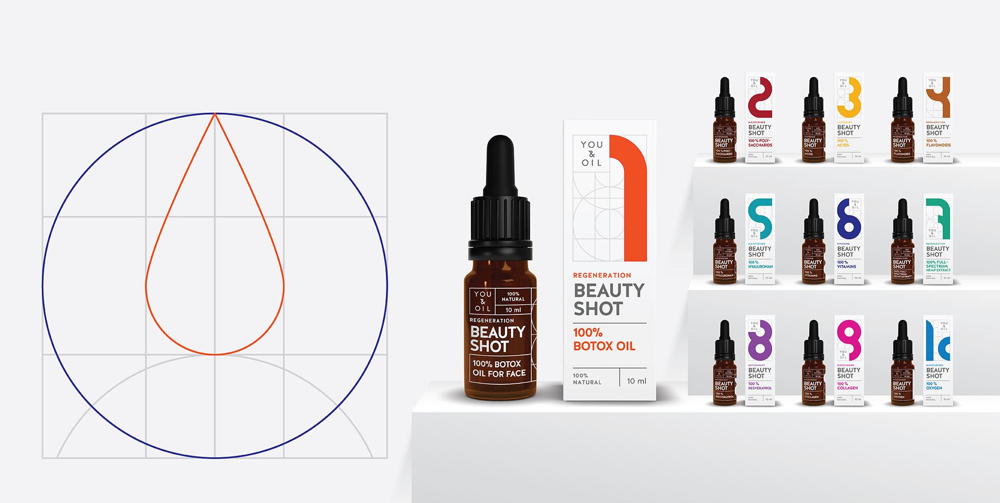 Beauty shot line – You & Oil